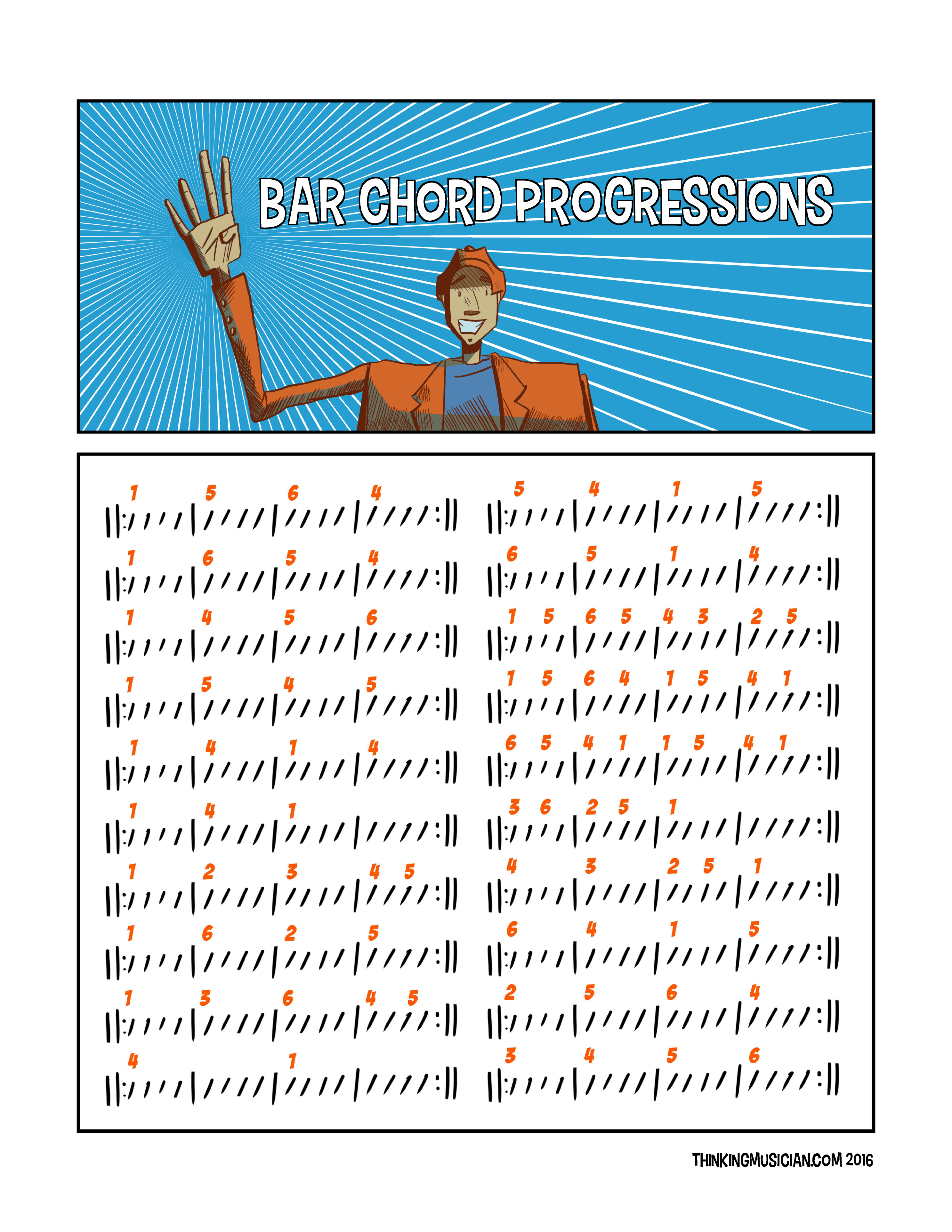 40 secrets to transpose chords and notes in any key part 20 2 major scales hexwebz Gallery